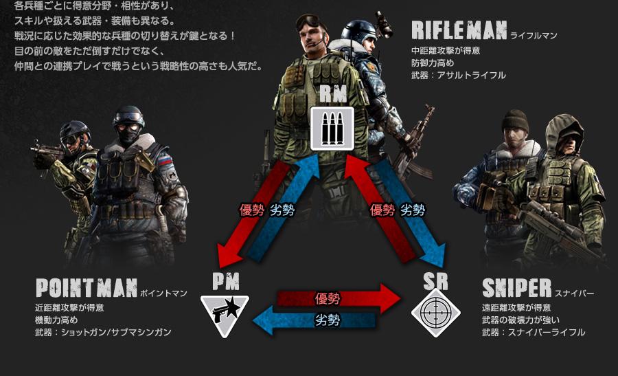 Alliance of Valiant Arms(アライアンス オブ ヴァリアント アームズ)