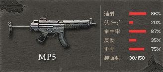 サドンアタック MP5